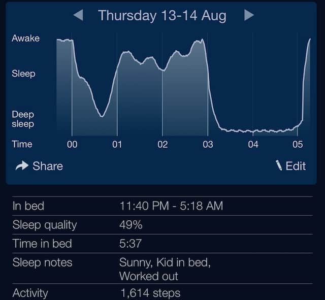 bad sleep night before intellibed